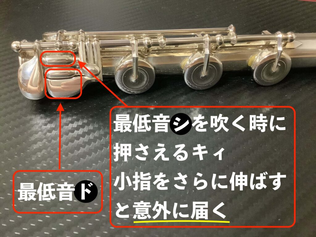 私の愛用のムラマツ総銀製フルートのDSのH足部管の画像にテキスト(最低音シを吹く時に押さえるキィはココ)だと分かる説明を書いています。