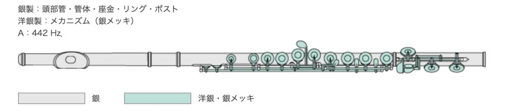 ムラマツ公式サイトのGXハンドメイドモデルのメカニズムを掲載している画像です