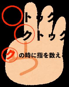 トリプルタンギングを口で言う練習をどうやったらできるのかをイラストで表現しています。
