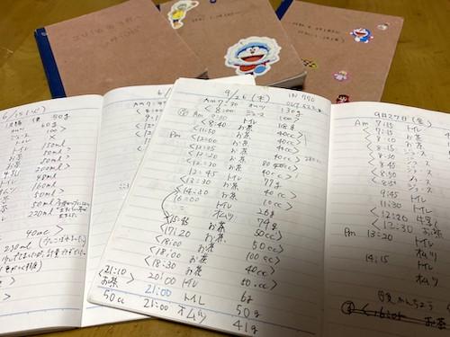 実際に私が娘の毎日の尿量と飲んだ量の記録をしている手帳。