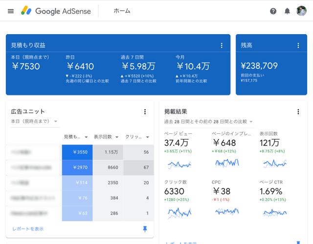 Googleアドセンス合格サポートドットコムの柏木るい先生のGoogleアドセンスの収益が分かるスクリーンショット